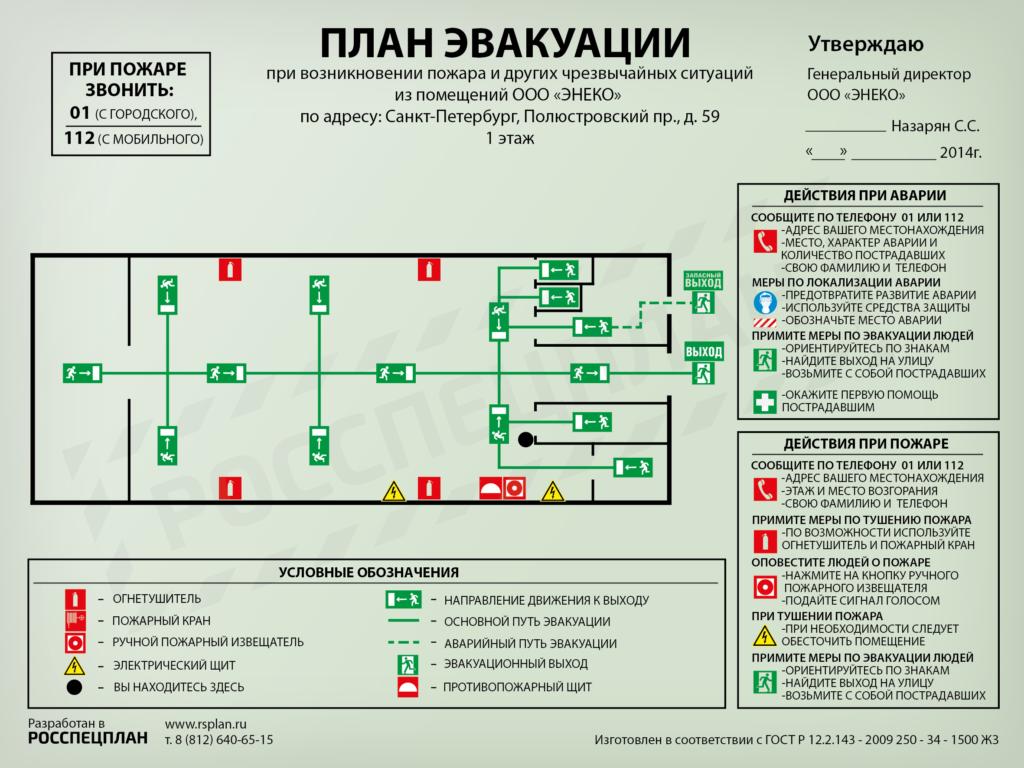картинки для плана пожарной эвакуации