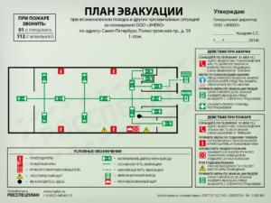 план эвакуации краснодар